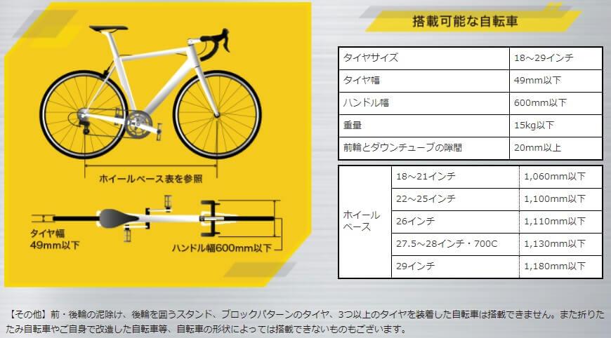 搭載可能な自転車